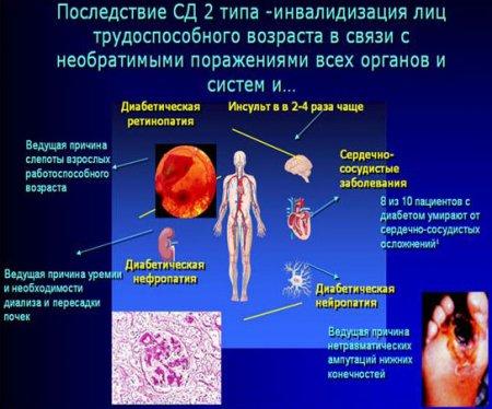Гликозилированный гемоглобин – диагностическое и прогностическое значение